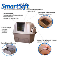 Smartsift Enclosed Semi-Automatic Cat Litter Sifter with Sift Lever image 0
